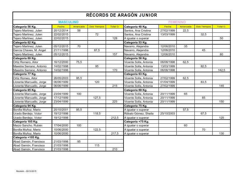 Records Aragón Junior_001